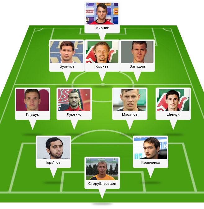Первая лига. Символическая сборная первого тура - изображение 16