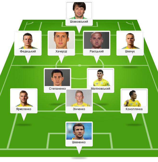 Читачі UA-Футбол склали символічну збірну України за десять років - изображение 12
