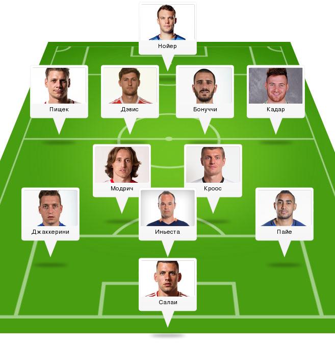 Символическая сборная первого тура Евро-2016 - изображение 12