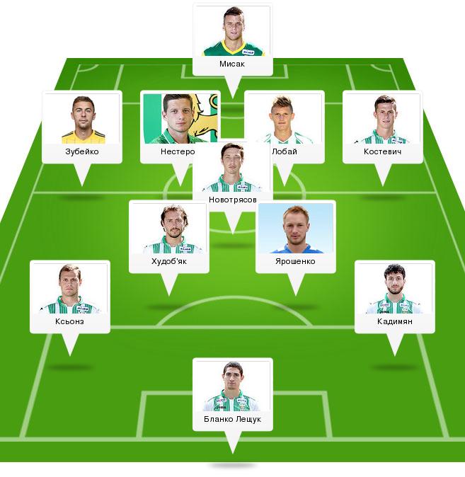 «Александрия» врезультативной игре одолела «Карпаты»