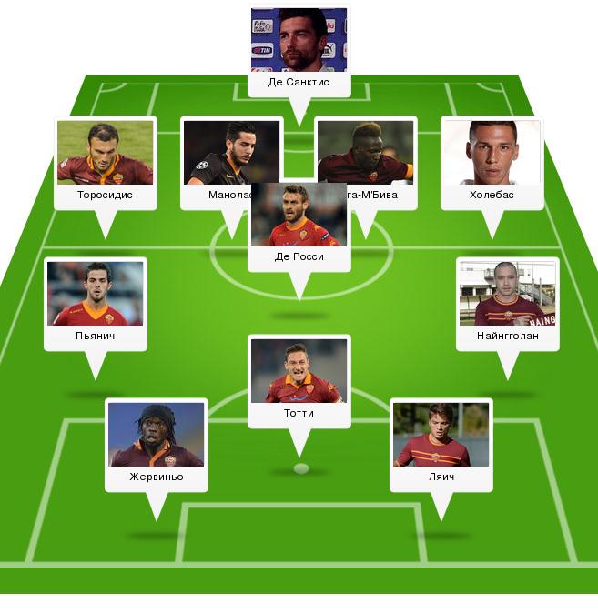Ювентус рома основной состав команд