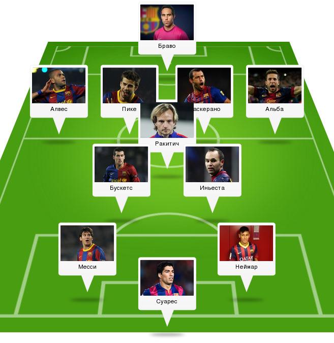 Барселона - Реал. Пять