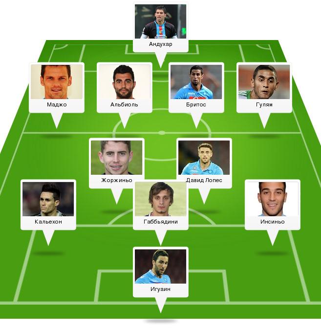 Футбол вольфсбург состав команды