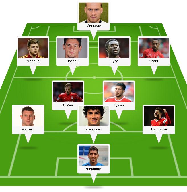 Футбол команда ливерпуль состав