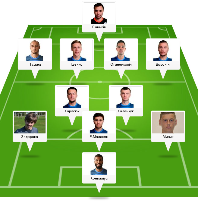 «Динамо» и«Шахтер» одержали тяжелейшие победы вчемпионате Украинского государства