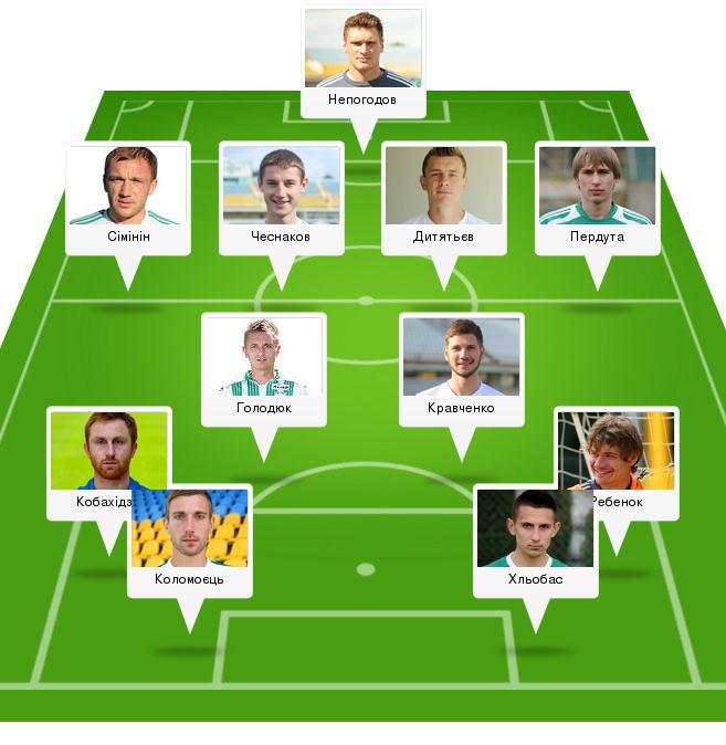 Яремчук забил самый быстрый гол вистории чемпионатов Украинского государства