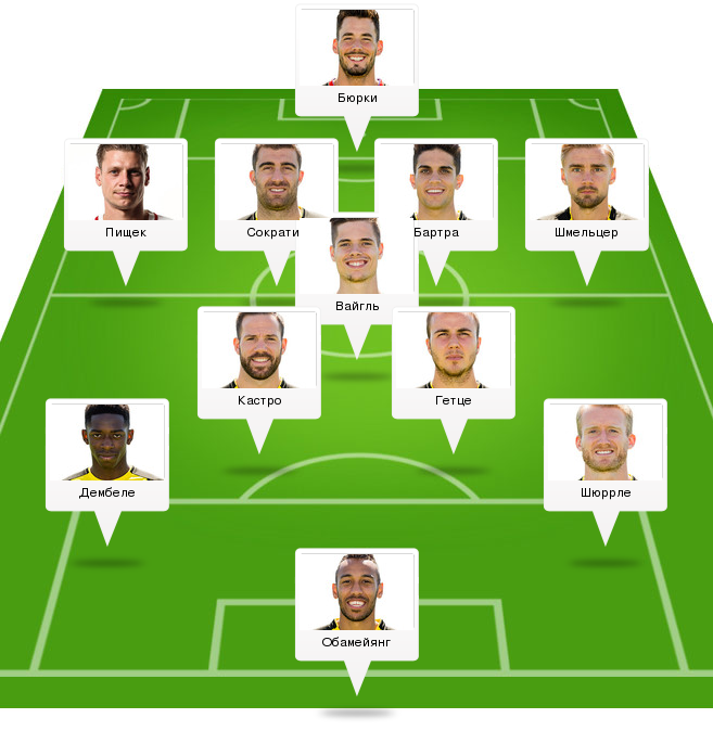 Реал боруссия составы команд