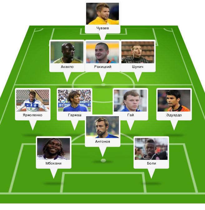 Символическая сборная 24-го тура УПЛ по версии UA-Футбол - изображение 17
