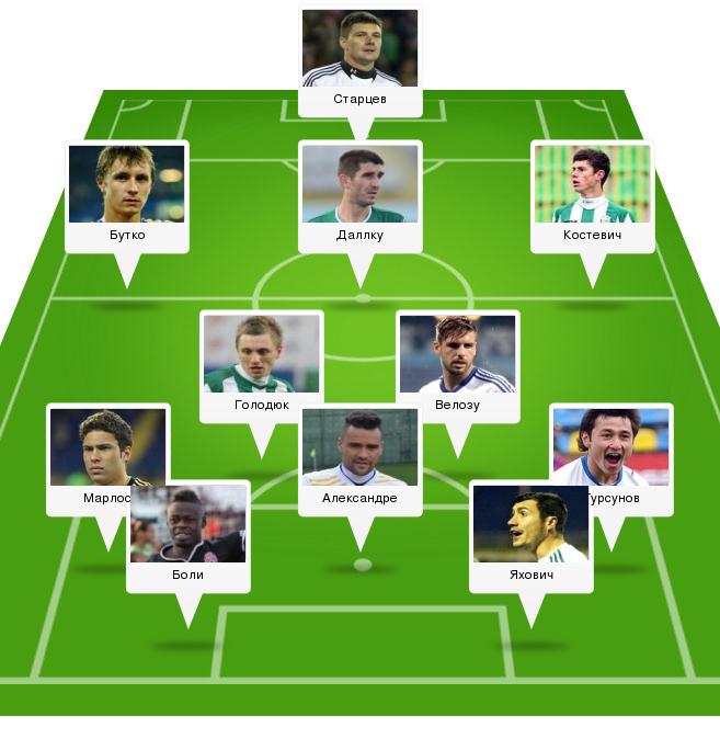 Символическая сборная 25-го тура УПЛ по версии UA-Футбол - изображение 17