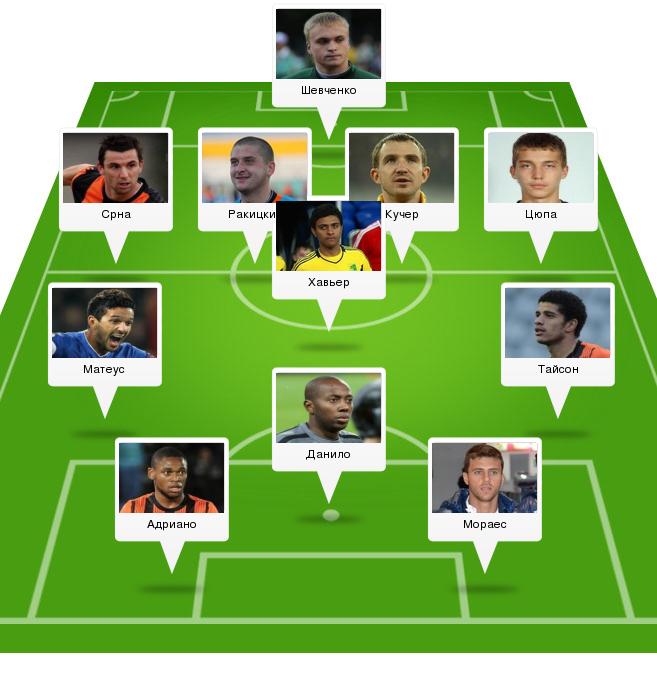 Символическая сборная 19-го тура УПЛ по версии UA-Футбол - изображение 17