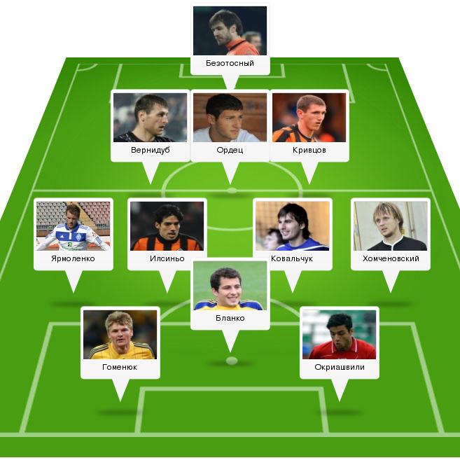 Символическая сборная 26-го тура УПЛ по версии UA-Футбол - изображение 17