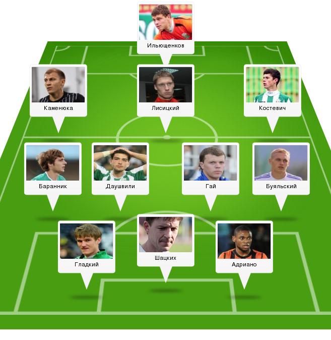 Символическая сборная 28-го тура УПЛ по версии UA-Футбол - изображение 17