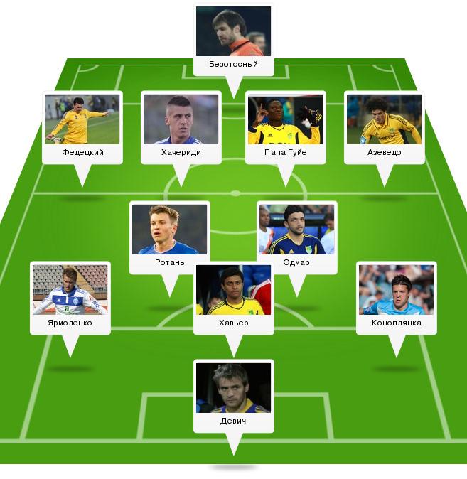 Лучший тренер сезона-2014/15 в УПЛ. Выбор читателей UA-Футбол - изображение 4