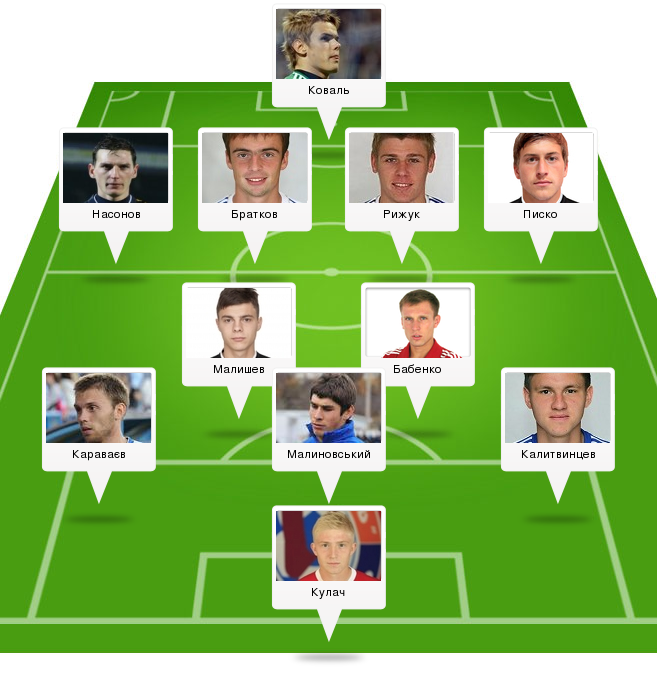 Відбір до Євро-2015 (U-21). Україна – Німеччина. Анонс матчу - изображение 10