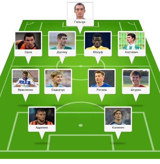 Украинская Премьер-лига. Итоги девятого тура - изображение 4