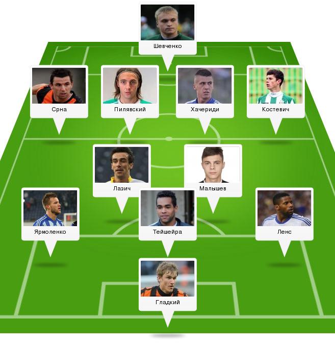 Символическая сборная УПЛ сезона-2014/2015. Тур за туром - изображение 1