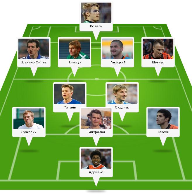 Символическая сборная УПЛ сезона-2014/2015. Тур за туром - изображение 7