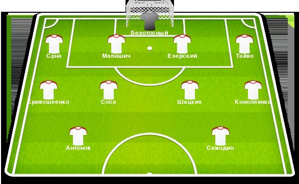 Сборная 10-го тура по версии UA-Футбол. 01-10-2012 Премьер лига ...