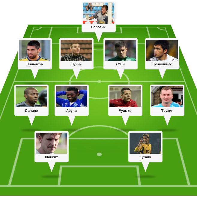 Символическая сборная 3-го тура УПЛ по версии UA-Футбол - изображение 17