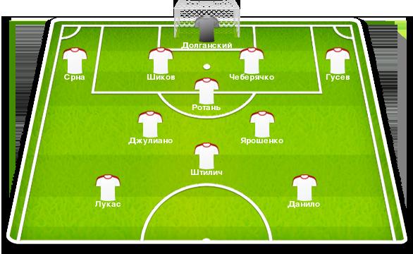 Футбольная команда схема игроков