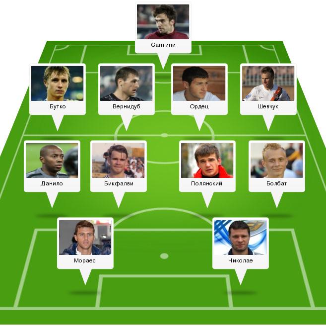 Символическая сборная 18-го тура УПЛ по версии UA-Футбол - изображение 17